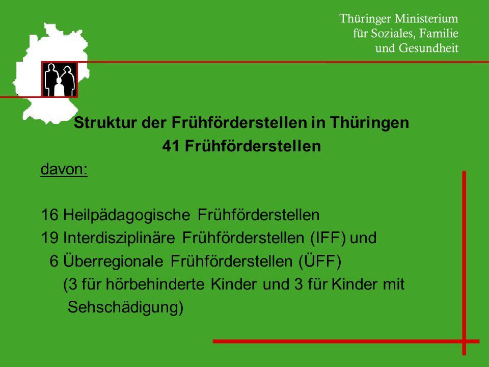 Struktur der Frühförderstellen in Thüringen