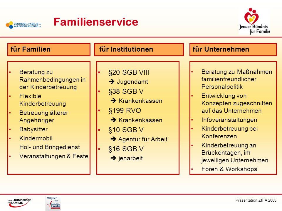 Familienservice für Familien für Institutionen für Unternehmen
