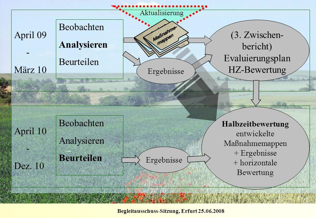 Evaluierungsplan HZ-Bewertung