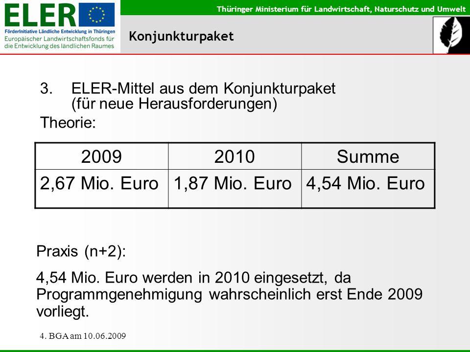 2009 2010 Summe 2,67 Mio. Euro 1,87 Mio. Euro 4,54 Mio. Euro