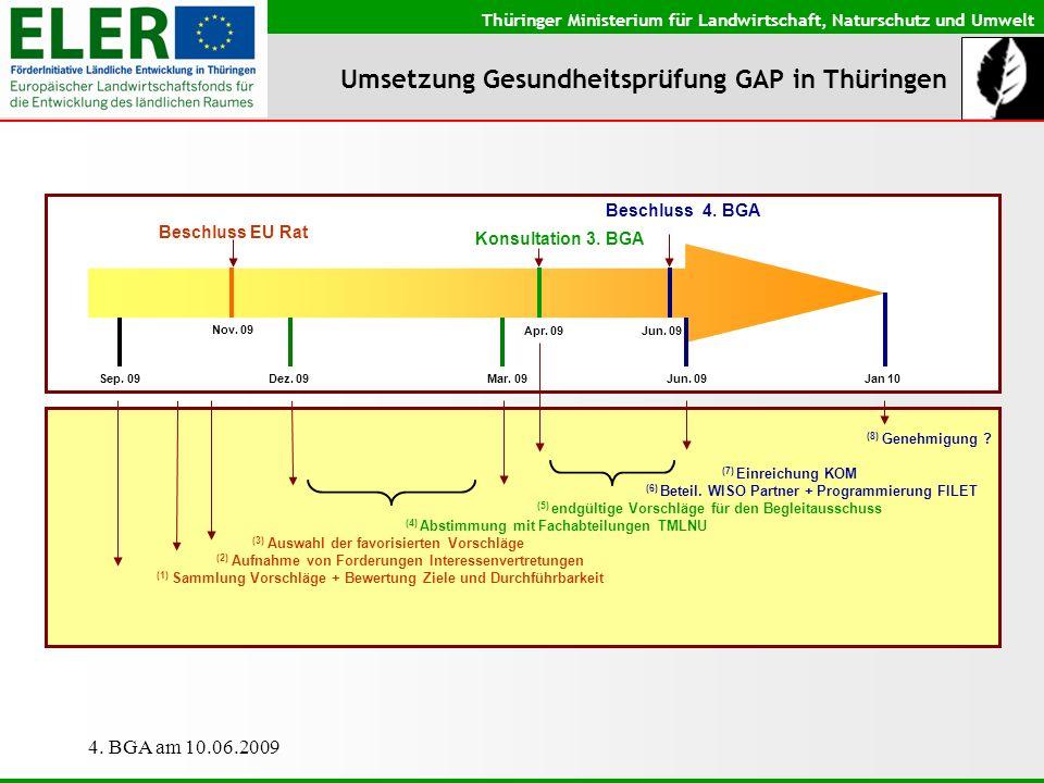 Umsetzung Gesundheitsprüfung GAP in Thüringen