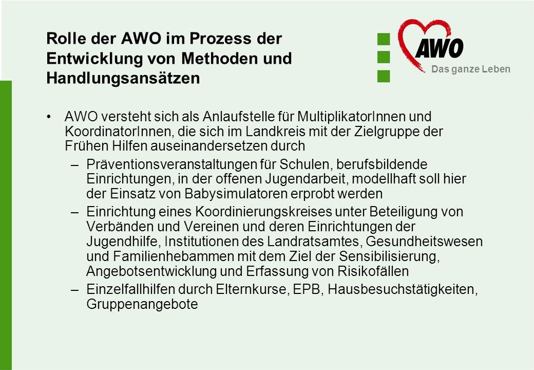 Rolle der AWO im Prozess der Entwicklung von Methoden und Handlungsansätzen