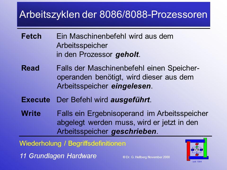 Arbeitszyklen der 8086/8088-Prozessoren