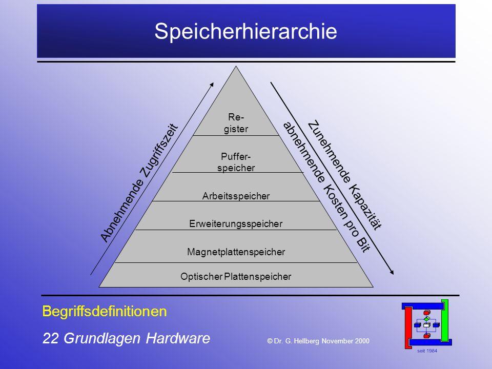 Speicherhierarchie Begriffsdefinitionen