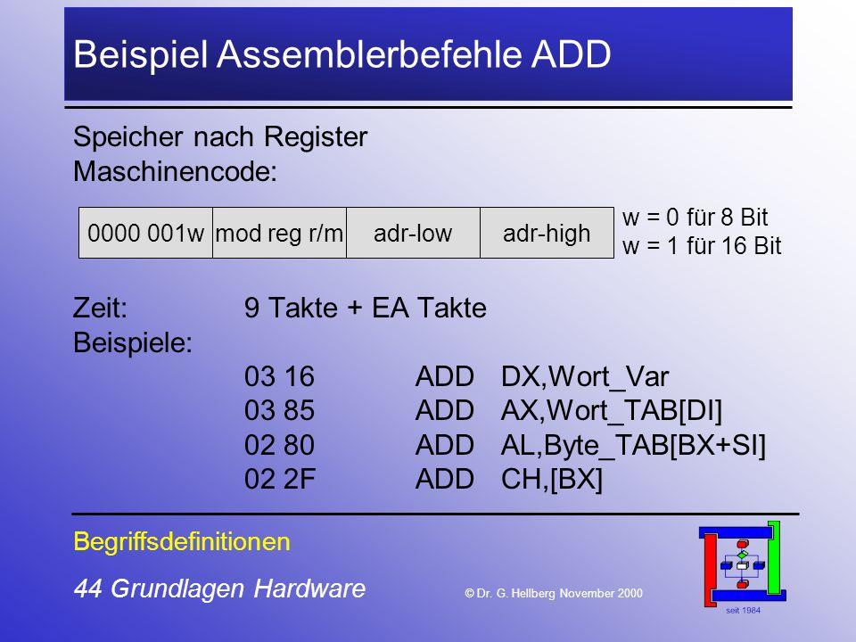 Beispiel Assemblerbefehle ADD