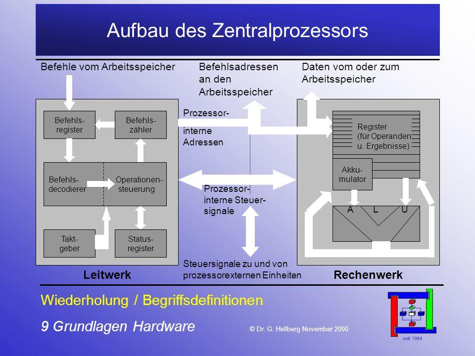 Aufbau des Zentralprozessors