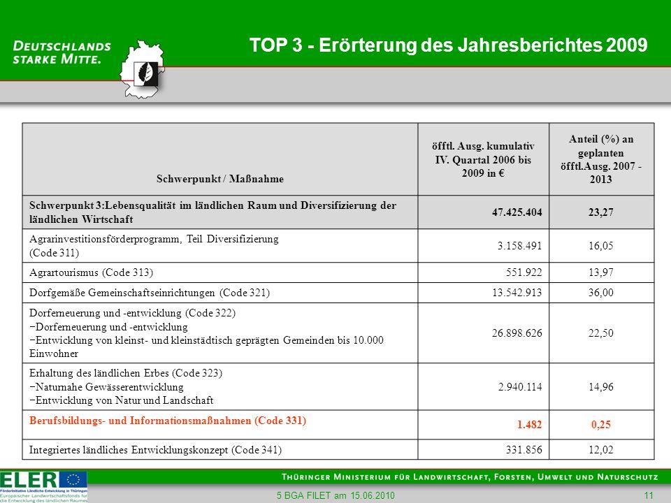 TOP 3 - Erörterung des Jahresberichtes 2009