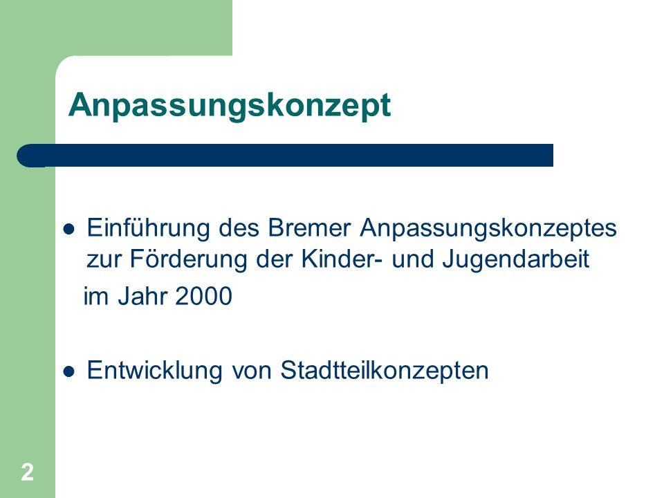 Anpassungskonzept Einführung des Bremer Anpassungskonzeptes zur Förderung der Kinder- und Jugendarbeit.