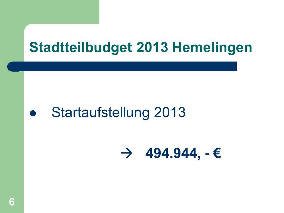 Stadtteilbudget 2013 Hemelingen
