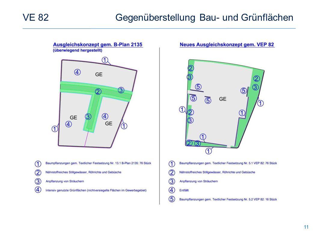 VE 82 Gegenüberstellung Bau- und Grünflächen