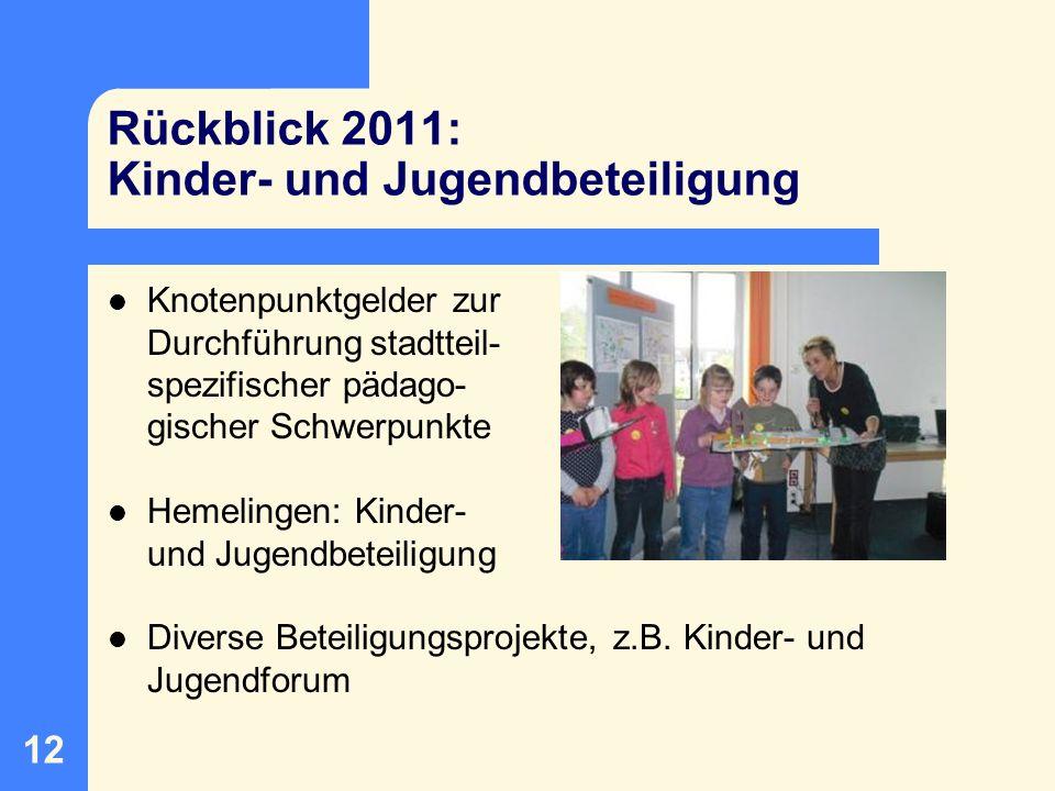 Rückblick 2011: Kinder- und Jugendbeteiligung