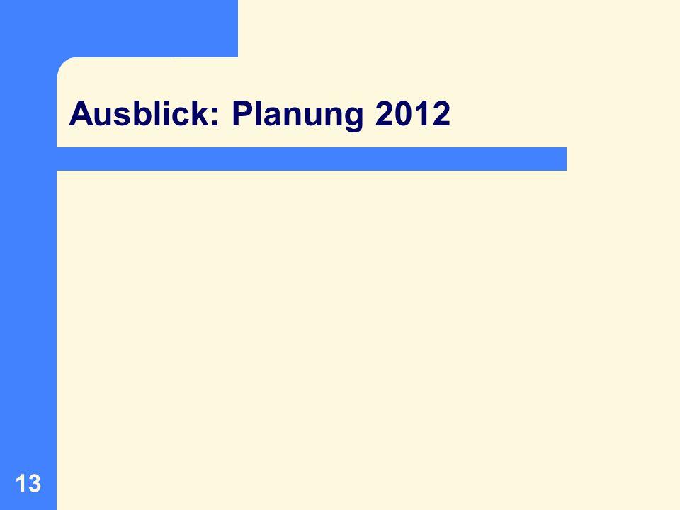 Ausblick: Planung 2012