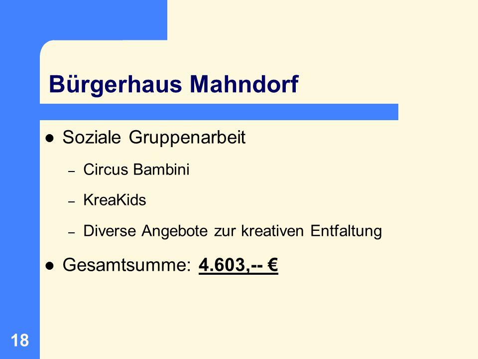 Bürgerhaus Mahndorf Soziale Gruppenarbeit Gesamtsumme: 4.603,-- €