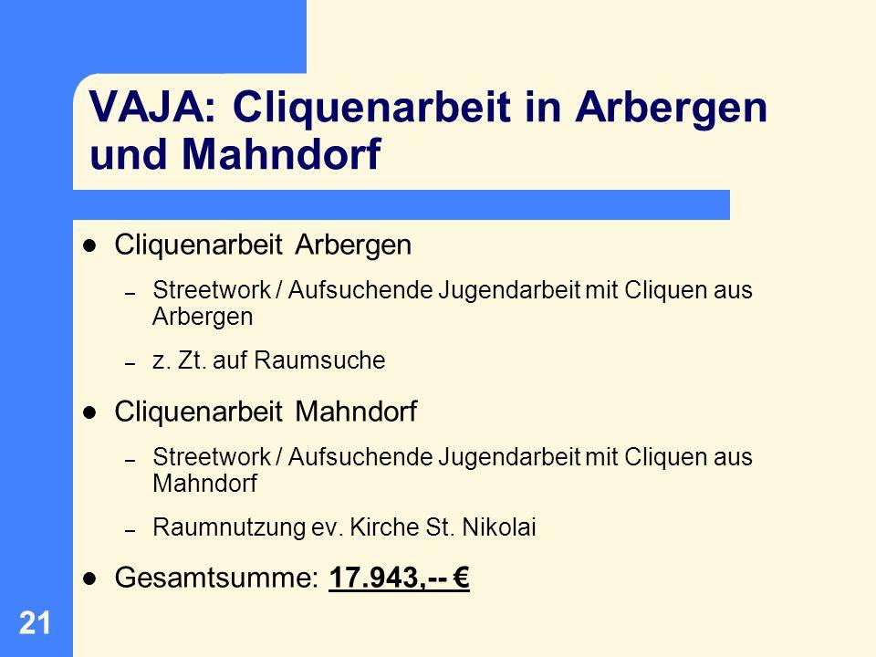VAJA: Cliquenarbeit in Arbergen und Mahndorf