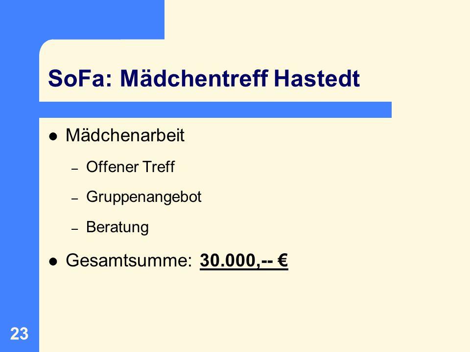 SoFa: Mädchentreff Hastedt