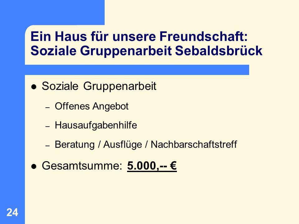 Ein Haus für unsere Freundschaft: Soziale Gruppenarbeit Sebaldsbrück