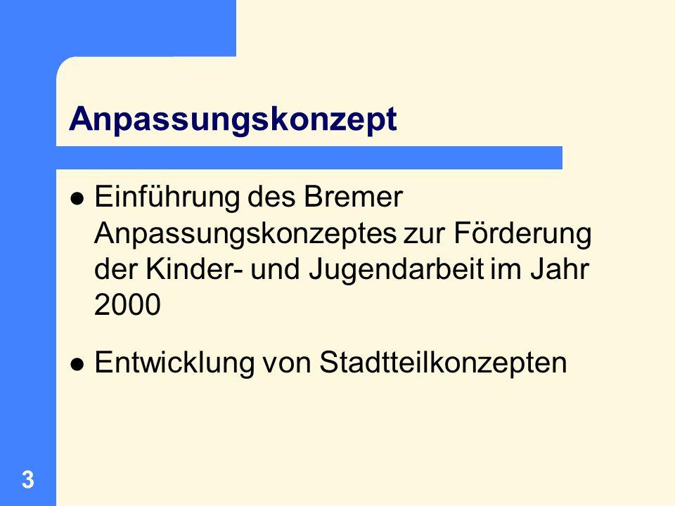 Anpassungskonzept Einführung des Bremer Anpassungskonzeptes zur Förderung der Kinder- und Jugendarbeit im Jahr 2000.