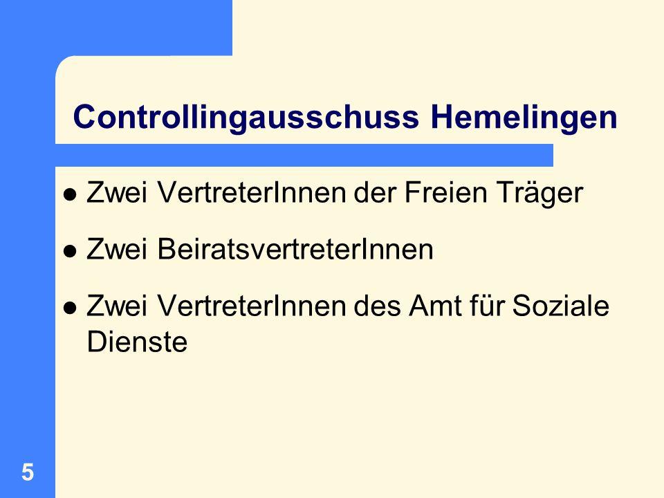 Controllingausschuss Hemelingen