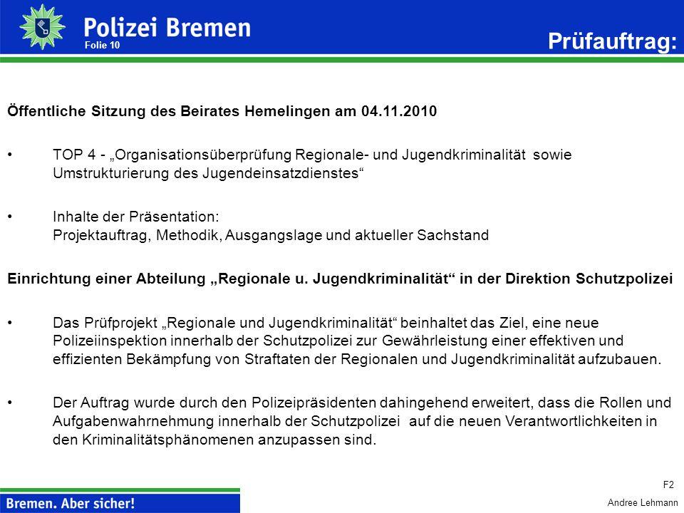 Prüfauftrag: Öffentliche Sitzung des Beirates Hemelingen am 04.11.2010
