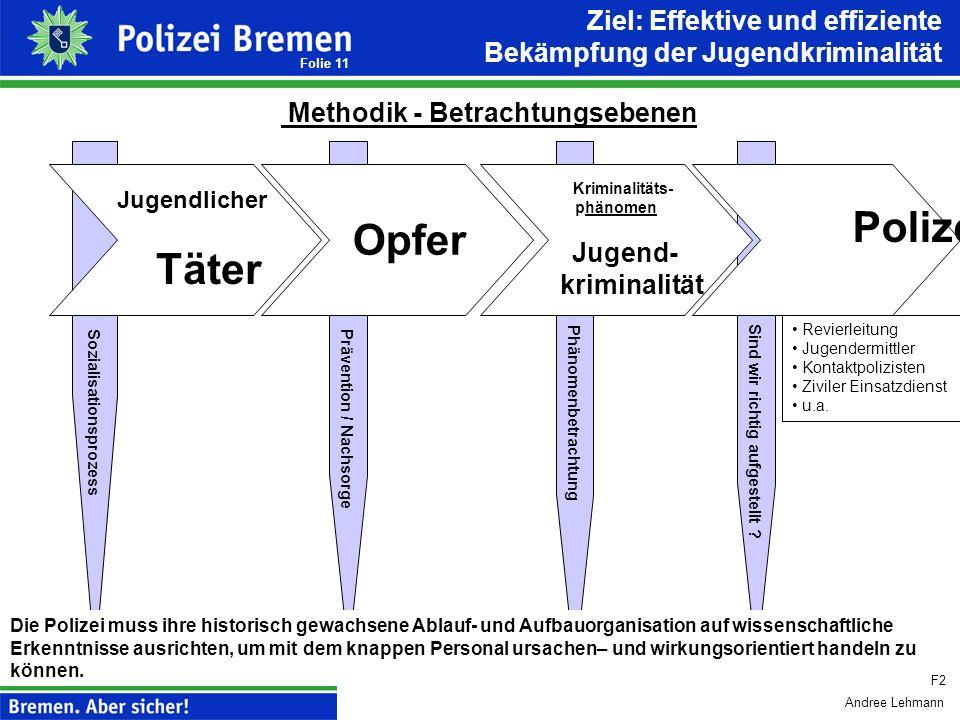Polizei Ziel: Effektive und effiziente