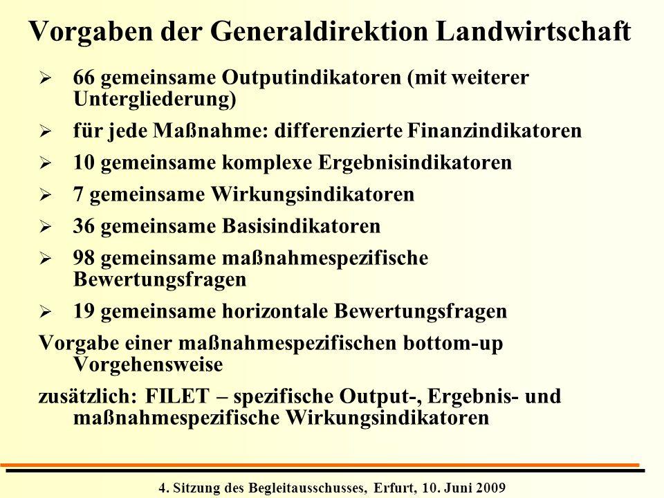Vorgaben der Generaldirektion Landwirtschaft