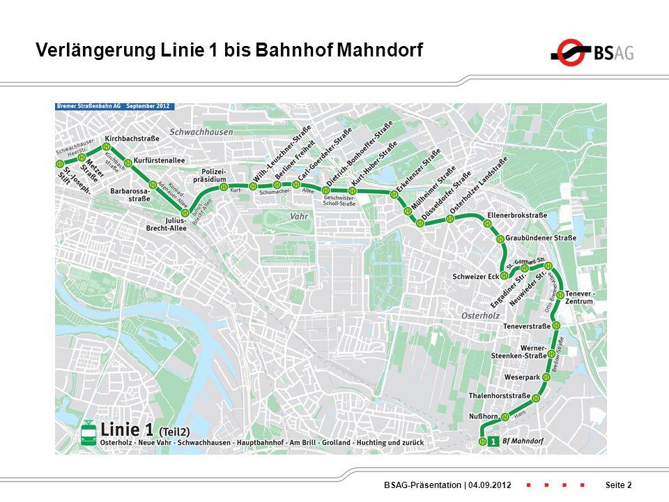 Verlängerung Linie 1 bis Bahnhof Mahndorf
