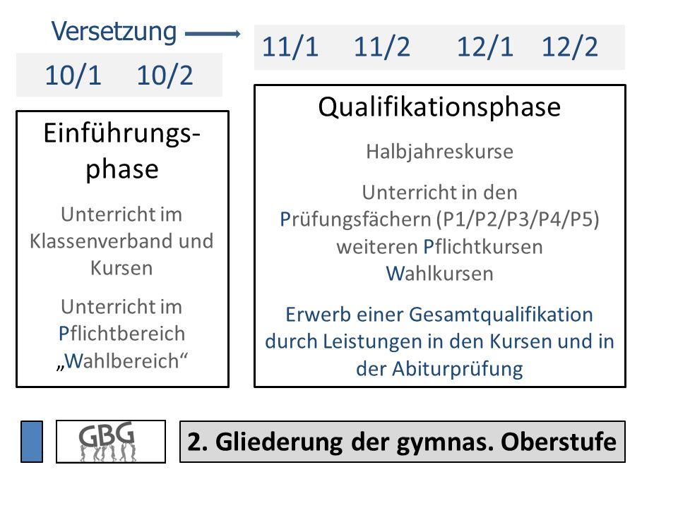 11/1 11/2 12/1 12/2 10/1 10/2 Qualifikationsphase Einführungs-phase