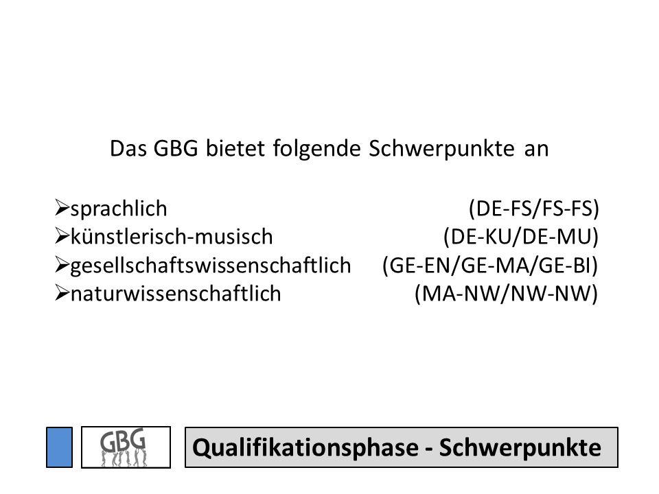 Das GBG bietet folgende Schwerpunkte an