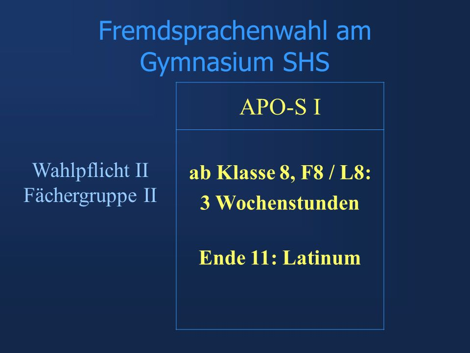 Fremdsprachenwahl am Gymnasium SHS