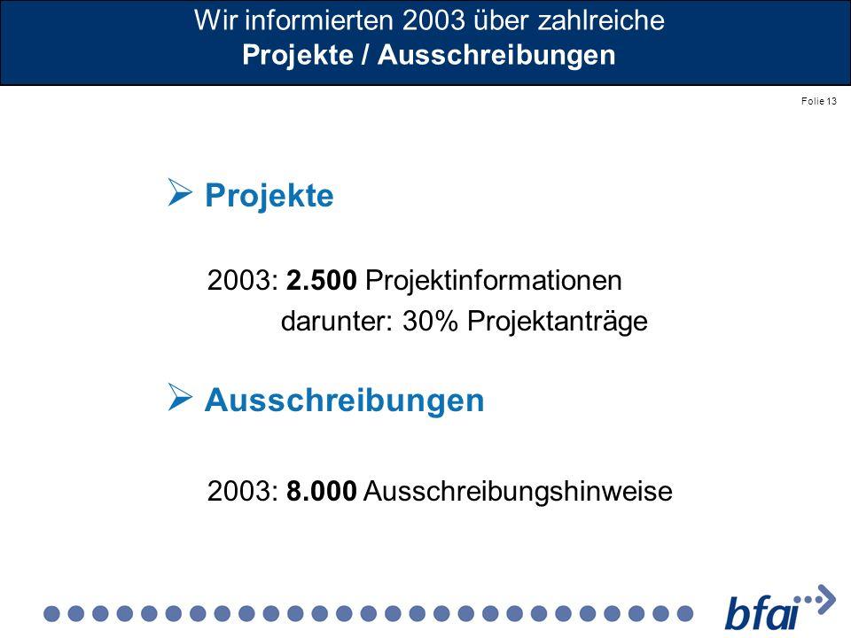 Wir informierten 2003 über zahlreiche Projekte / Ausschreibungen