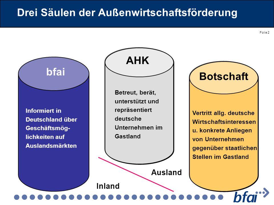 Drei Säulen der Außenwirtschaftsförderung