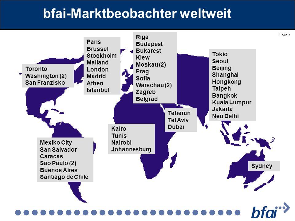 bfai-Marktbeobachter weltweit