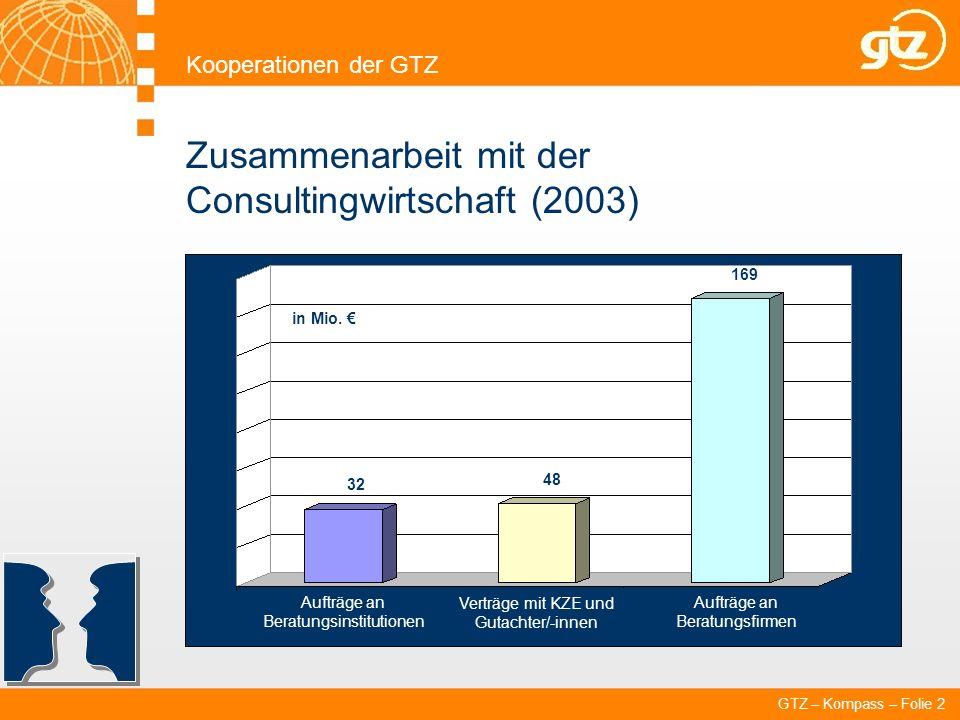 Zusammenarbeit mit der Consultingwirtschaft (2003)