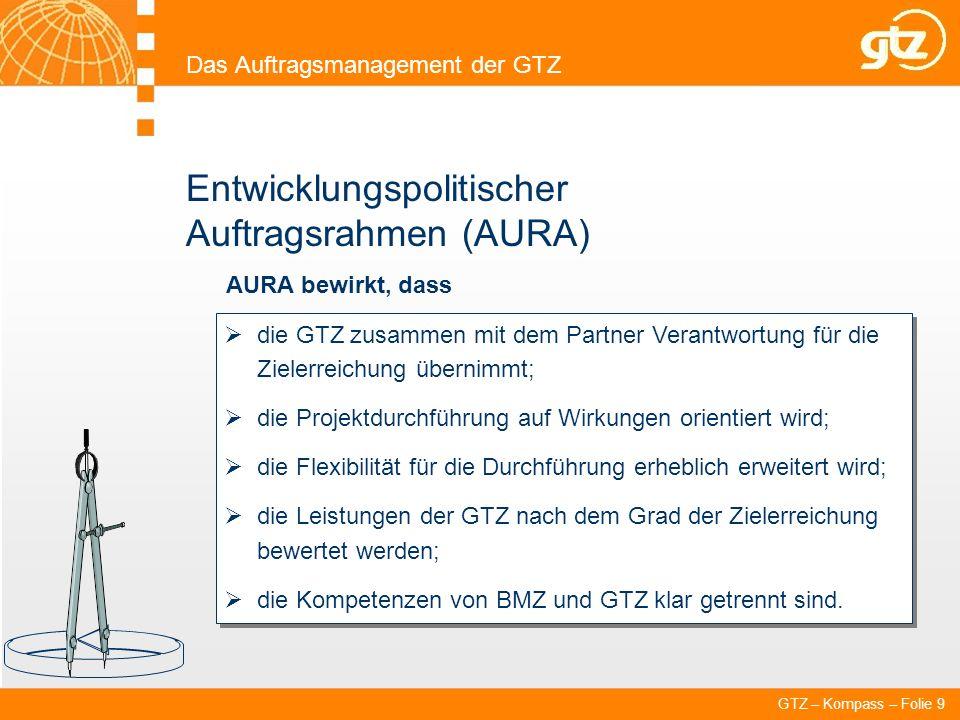 Das Auftragsmanagement der GTZ