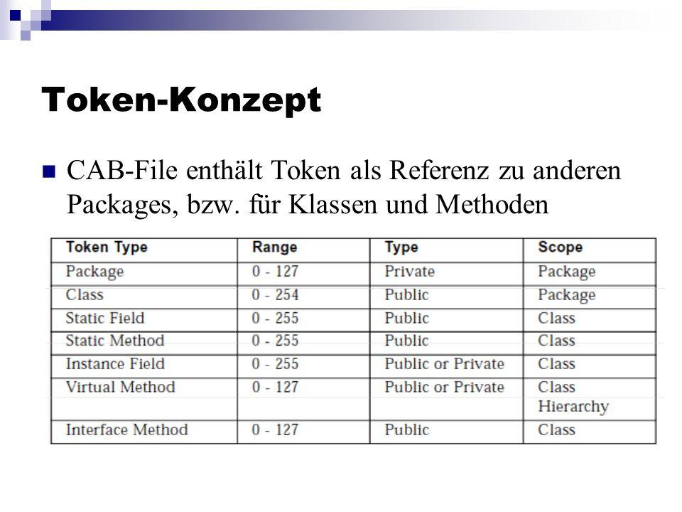 Token-Konzept CAB-File enthält Token als Referenz zu anderen Packages, bzw.