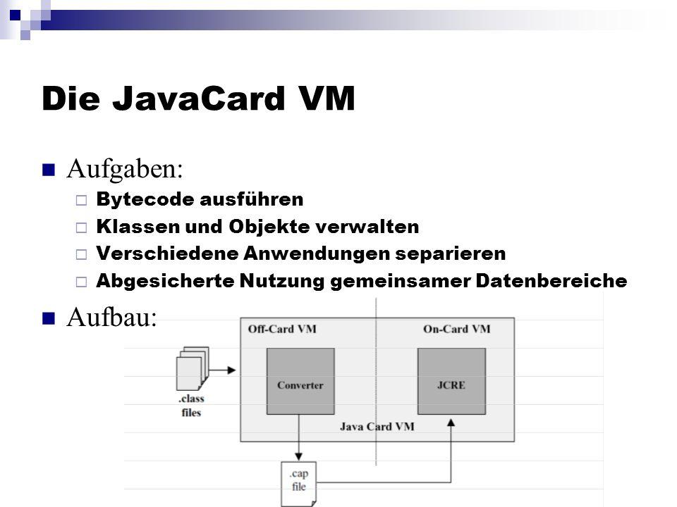 Die JavaCard VM Aufgaben: Aufbau: Bytecode ausführen