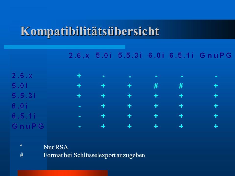 Kompatibilitätsübersicht