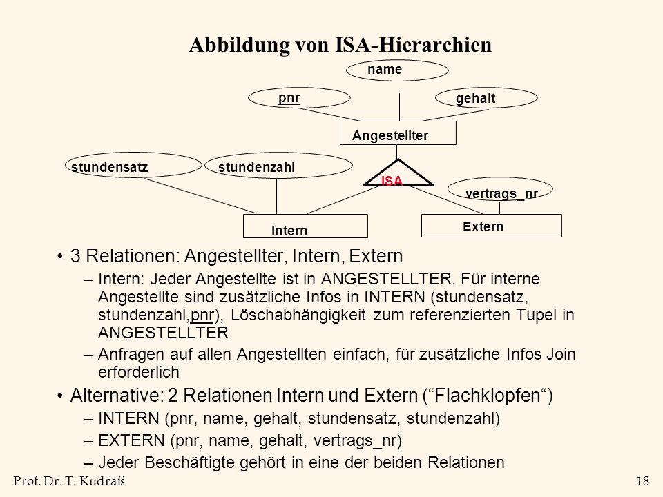 Abbildung von ISA-Hierarchien