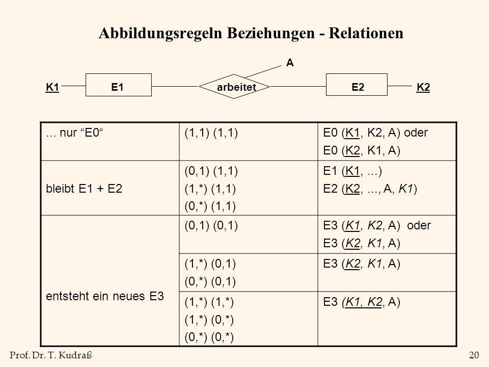 Abbildungsregeln Beziehungen - Relationen