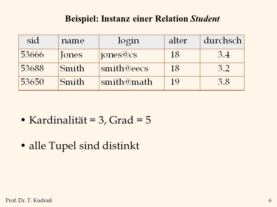 Beispiel: Instanz einer Relation Student