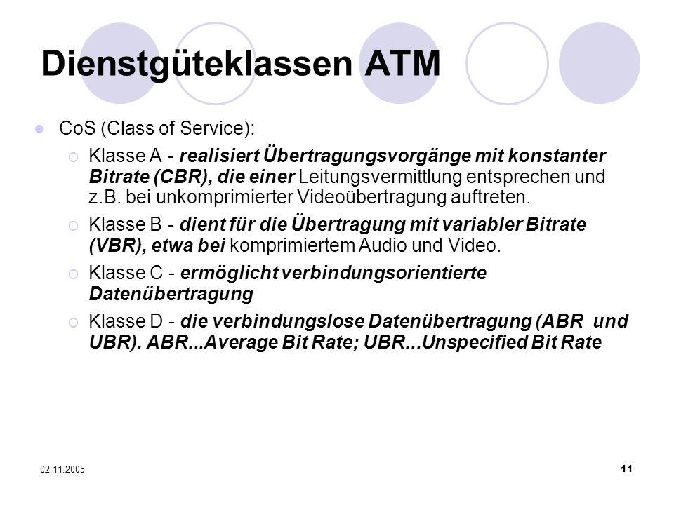 Dienstgüteklassen ATM