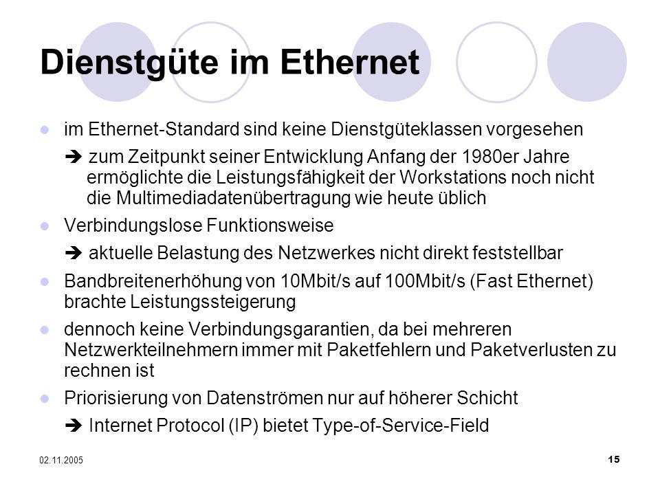 Dienstgüte im Ethernet