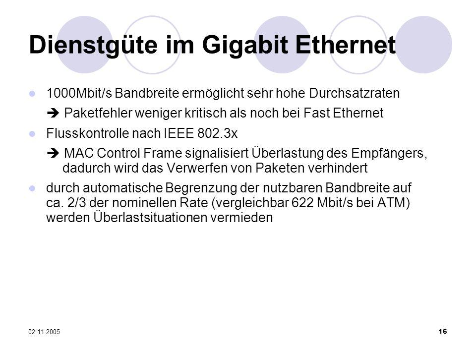 Dienstgüte im Gigabit Ethernet