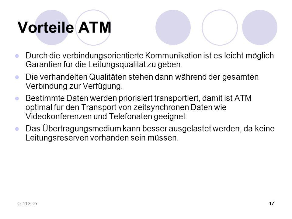 Vorteile ATM Durch die verbindungsorientierte Kommunikation ist es leicht möglich Garantien für die Leitungsqualität zu geben.