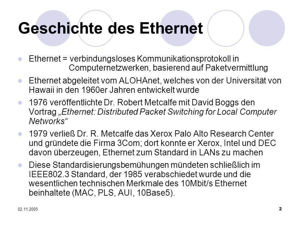 Geschichte des Ethernet