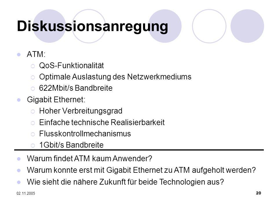Diskussionsanregung ATM: QoS-Funktionalität
