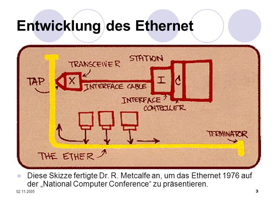 Entwicklung des Ethernet