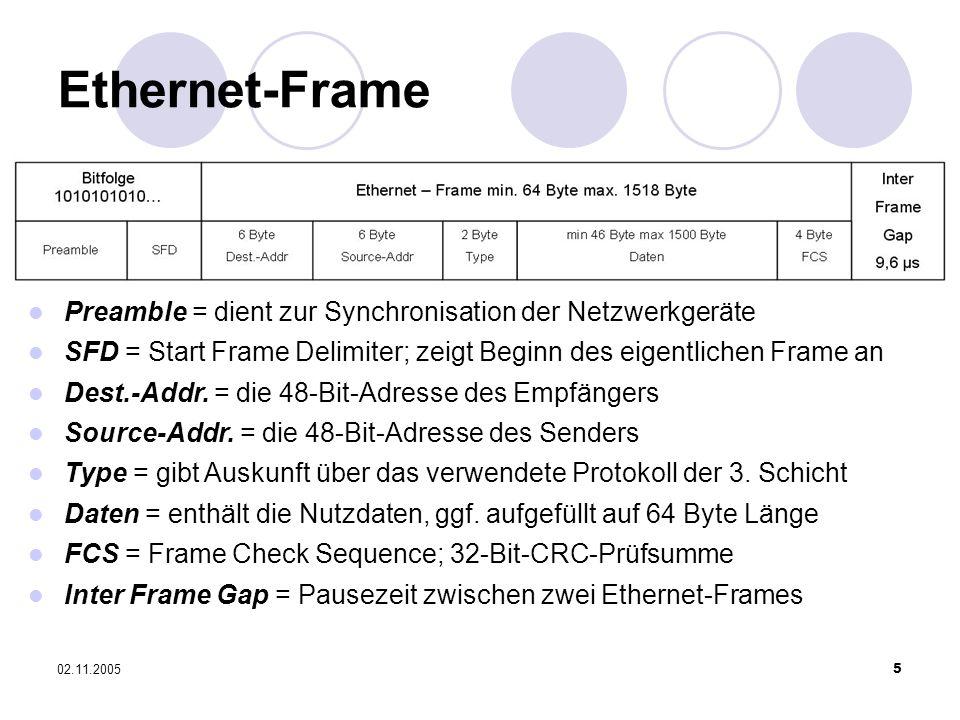 Ethernet-Frame Preamble = dient zur Synchronisation der Netzwerkgeräte