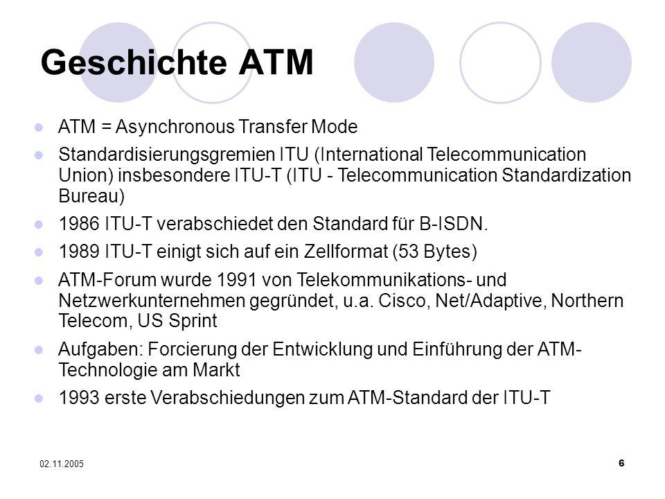 Geschichte ATM ATM = Asynchronous Transfer Mode