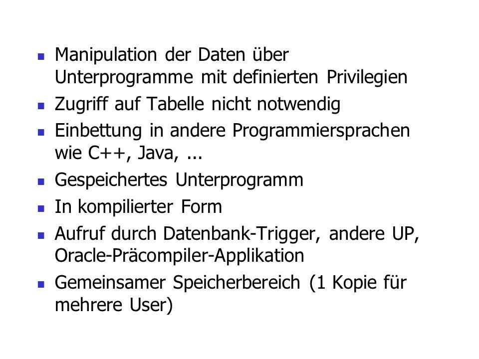 Manipulation der Daten über Unterprogramme mit definierten Privilegien